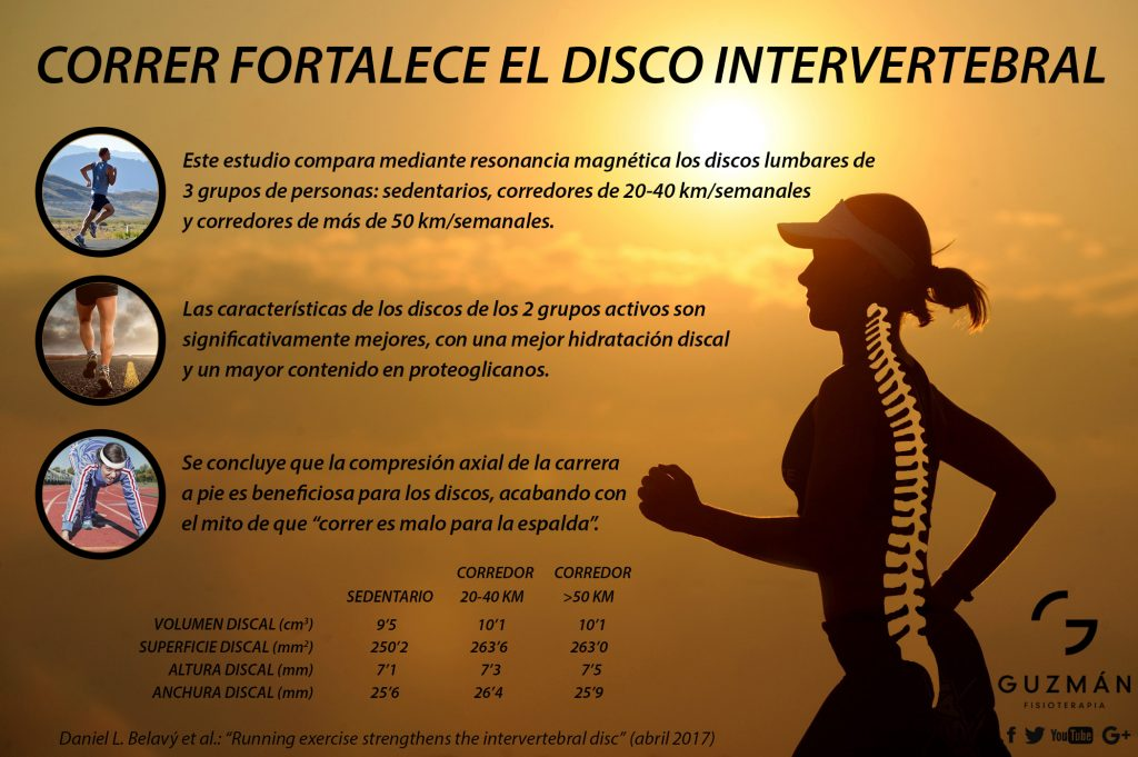 Correr fortalece el disco intervertebral